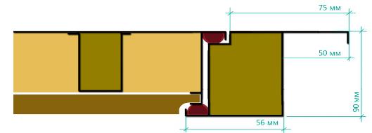 Третий вид двери